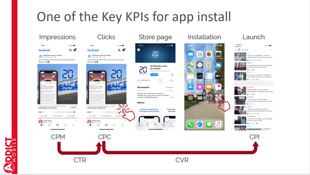 One of the Key KPIs for app install