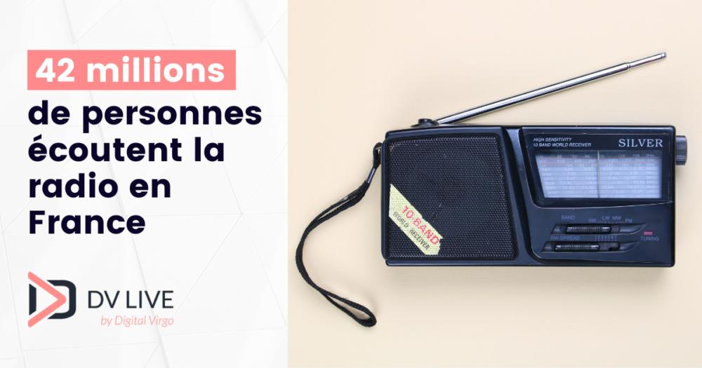 42 Million de personnes écoutent la radio en France