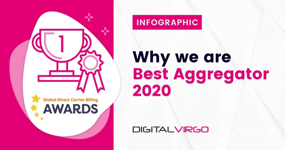 Why Digital Virgo is Best Aggregator 2020